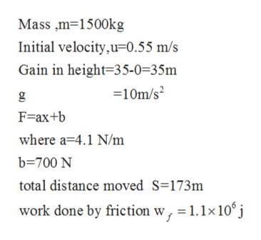 Mass m 1500kg Initial velocity,u 0.55 m/s Gain in height 35-0-35m 10m/s2 F-ax+b where a 4.1 N/m b-700 N total distance moved S=173m work done by friction w, 1.1x10 j