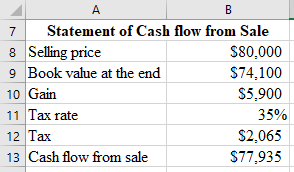 Finance homework question answer, step 2, image 1
