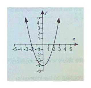 5- 3- 2 1 T> -5-4-3-2-11 12 3 45 -2 3-