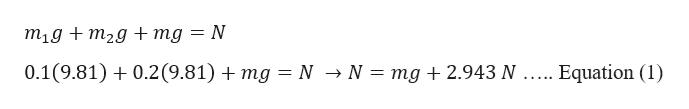 m1g+m2g + mg = N 0.1(9.81)0.2(9.81) mg = N > N = mg + 2.943 N ..... Equation (1)