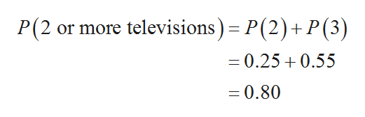 P(2 or more televisions)= P(2)+P (3) =0.25 0.55 = 0.80