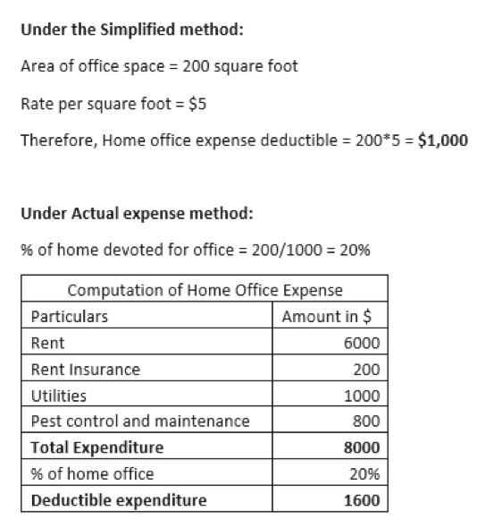 Answered: What Is Ann's Home Office Deduction?