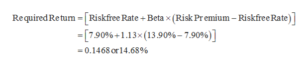 Required Re turn =Riskfree Rate + Beta x (Risk Pr emium - RiskfreeRate) =[7.90%+1.13x (13.90% - 7.90%)] 0.1468 or14.68%