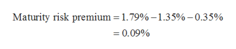 Maturity risk premium = 1.79%-1.35%-0.35% =0.09%