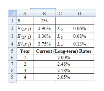 B C 2% 1R 2 Er2.90% |L2 3 E(gr1) 3.30% L3 4 E(ar 3.75% L4 5Year Current (Long-term) Rates 0.06% 0.08% 0.13% 1 2.00% 7 2 2.48% 2.78% 4 3.05%