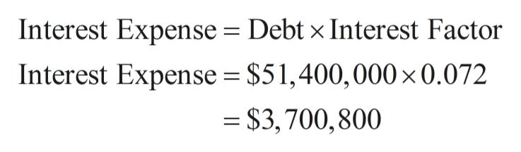 Interest Expense = Debt x Interest Factor Interest Expense = $51,400,000 x0.072 $3,700,800