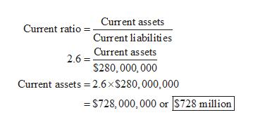 Current assets Current ratioCurrent liabilities 2.6 Current as sets $280, 000, 000 Current assets 2.6x$280,000,000 =S728, 000,000 or $728 million