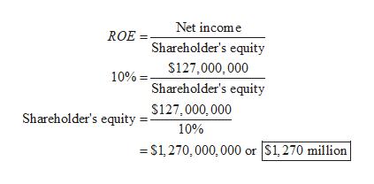Net income ROE Shareholder's equity S127,000,000 10%= Shareholder's equity Shareholder's equity - S127,000, 000 10% S1,270,000,000 or S1,270 million