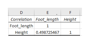 E F Correlation Foot_length Height Foot_length Height 0.498725467 1