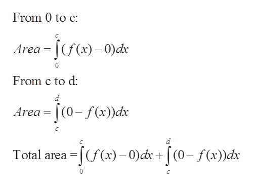 From 0 to c ea = [(f(x)- 0)dx 0 From c to d a= J(0-f(x))dx Area C -f(f(x)-0)dr + f(0- f(x))dx Total area 0 C