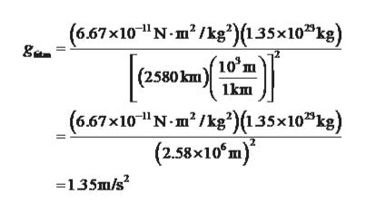 "(6.67x10 N-m /kg2)(135x10""kg) (2580 km 1km (6.67x10 N-m /kg2)(135x10""kg) (2.58x10 m) =135m/s2"