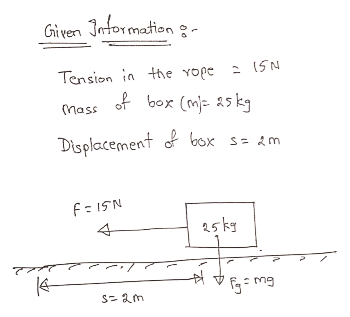 Given Information 8- Tension in the yofe Mass of box (m)= 25 kg Displacement of box s= am F IN 25kg 4 S am