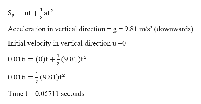 +at? Sy Acceleration in vertical direction = g 9.81 m/s2 (downwards) Initial velocity in vertical direction u -0 0.016 (0)t(9.81)t2 (9.81)t? 0.016 Time t 0.05711 seconds