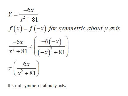 -6x Y =- r81 f (x) x) for symmetric about y axis -6(-x) (-x) +81 -6x x81 6x x281 It is not symmetric about y axis.
