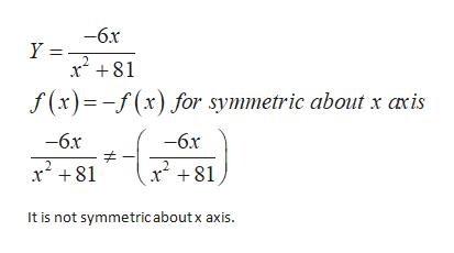 -6x Y =- 81 f(x)(x) for symmetric about x axis -6x -6x x81 x81 It is not symmetric about x axis
