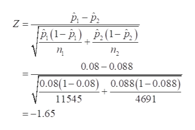 P (1- 2,) P:(1- Þ, ) P:(1– p.) п, п, 0.08 – 0.088 0.08(1–0.08) 0.088(1–0.088) 11545 4691 =-1.65