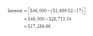 Interest [S46,000-(s1, 689.02 x17)] S46,000-$28,713.34 =S17,286.66
