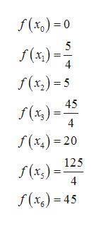 f(x) 0 5 f(x)= 4 f(x)s 45 f() 4 f(x)20 125 f (x) 4 f() 45
