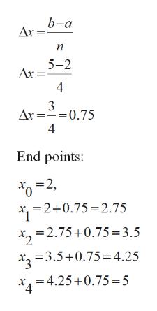 b-а п 5-2 Ar = 4 3 Ax = 0.75 4 End points: -2, =2+0.75 2.75 xz=2.75+0.75 =3.5 =3.5+0.75 4.25 -4.25+0.75 5 4