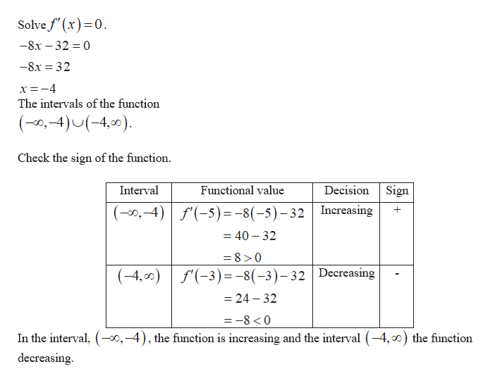 Solvef'(r)0 -8x-32 0 -8x 32 x =-4 The intervals of the function (4)u(-4,) Check the sign of the function Decision Sign Interval Functional value ,-4)f(5) = -8(-5)-32Increasing = 40 32 8>0 (-4, ) f'(-3)-8(-3)-32 Decreasing - 24-32 =-8<0 In the interval, -o,-4), the function is increasing and the interval (-4,o) the function decreasing