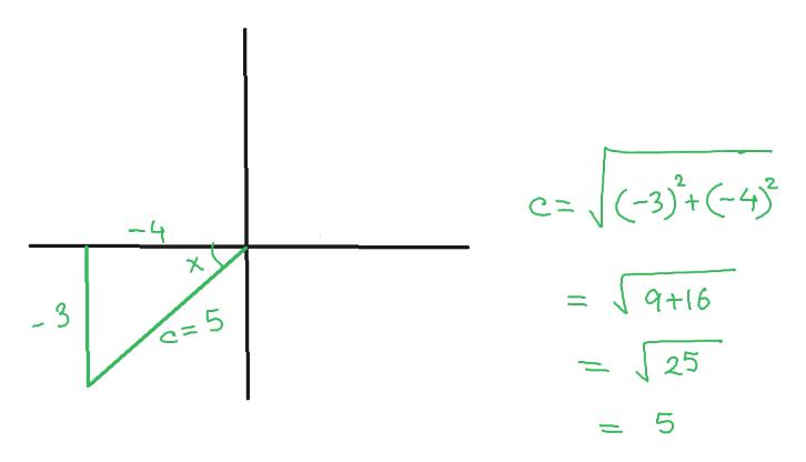 (-3)+ C-4 -4 - 3 9+16 5 25 5 X