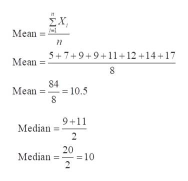ΣΧ Mean Mean 579+9+11+12+14 +17 84 - = 10.5 Mean Median 9+11 2 20 - = 10 Median 2