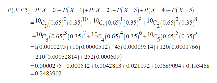 P(X5) P(X0)+P(X-1)+P(X 2)+P(X 3)+P(X=4)+P(X 5) 10C(0.65 /0.3510,10(0.6s0.5102(0.69 (0.35 10C(0.65 (035)10,(0.65 (0.35,10c(0.6 0.35 9 10 + 7 4 5 + =1(0.0000275)+10(0.0000512)+45 (0.00009514)+ 120(0.0001766 +210(0.00032814)+252(0.000609) -0.0000275+0.000512+0.0042813+0.021192+0.0689094+0.153468 =0.2483902