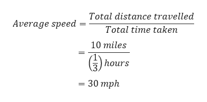 Total distance travelled Average speed Total time taken 10 miles hours -30 mph