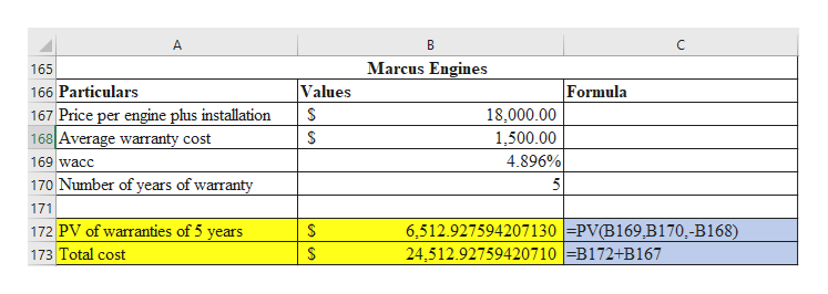 A В Marcus Engines 165 Values Formula 166 Particulars 167 Price per engine plus installation 18,000.00 168 Average warranty cost 1,500.00 4.896% 169 wacc 170 Number of years of warranty 5 171 172 PV of warranties of 5 years 6,512.927594207130 PV(B169,B170,-B168) 24,512.92759420710 B172+B167 173 Total cost