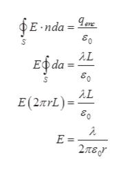 Enda = en AL E da E(27rL) E = 2πε