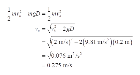 1 1 mv 2 -mgDm 2 -2gD 1 (2 m/s)-2(9.81 m/s ) (0.2 m) - 0.076 m2/s2 0.275 m/s