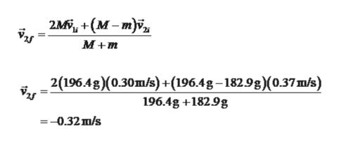 2M, + (м - ту 2(196.4g)(0.30m/s)+(196.4g-182.9g)(0.37 m/s) 196.4g +182.9g =-0.32m/s