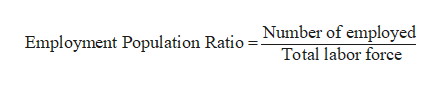 Number of employed Total labor force Employment Population Ratio