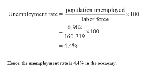 population unemployed x 100 Unemployment rate labor force 6,982 -x100 160,319 = 4.4% Hence, the unemployment rate is 4.4% in the economy