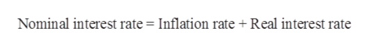 Nominal interest rate = Inflation rate + Real interest rate