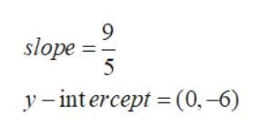 9 slope 5 yntercept (0, -6)