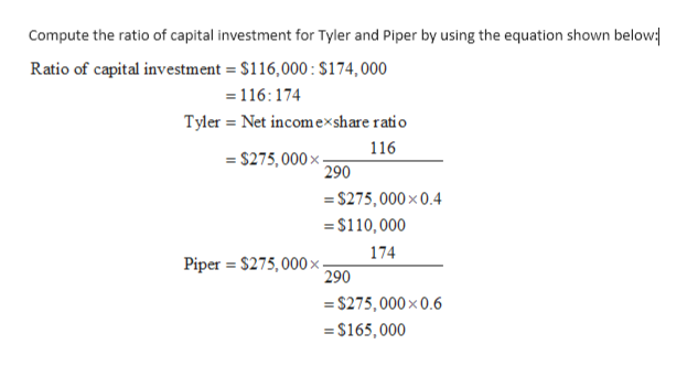 Compute the ratio of capital investment for Tyler and Piper by using the equation shown below Ratio of capital investment $116,000: S174, 000 =116: 174 Tyler Net incomexshare ratio 116 =S275,000x- 290 $275,000x 0.4 =$110,000 174 Piper $275,000 x 290 S275,000x0.6 $165,000