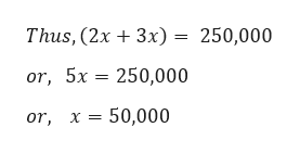Thus, (2x 3x) = 250,000 or, 5x 250,000 or, x 50,000