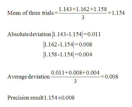Mean of three trials= 1.143+1.162+1.158--1.154 3 Absolute deviation |1.143-1.154 0.011 1.162-1.154 0.008 1.158-1.154 0.004 Average deviation 0.011+0.008+0.004-0.008 3 Precision result 1.154+0.008