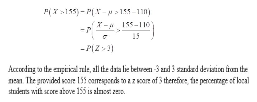 P(X>155) P(X-u> 155 -1 10) X- и 155-110 = P 15 =P(Z>3) According to the empirical rule, all the data lie between -3 and 3 standard deviation from the mean. The provided score 155 corresponds to a z score of 3 therefore, the percentage of local students with score above 155 is almost zero. b