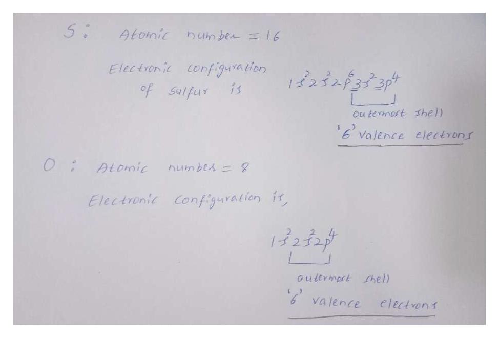Atoinic nun be 16 Electronic confi gura ton of Salfur is Ou termort hel) 6Valence electyons O ptomic Electronic Confguration ir outermert hel) valence electvonf