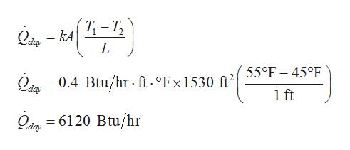 Pday = kA|-7T, Qta0.4 Btu/hr-ft-°FX1530 ft2/ 55°F-45°F 1 ft Qdgy = 6120 Btu/hr