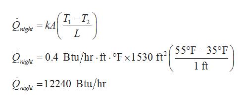 2nigjt = kA|-T Opteit 0.4 Btu/hr ft.°FX1530 ft2/ 55°F -35°F 1 ft Qntgit 12240 Btu/hr