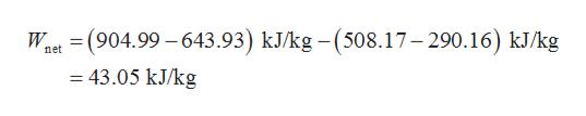net (904.99-643.93) kJ/kg - (508.17-290.16) kJ/kg = 43.05 kJ/kg