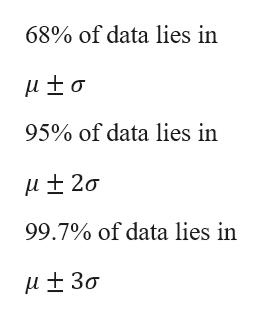 68% of data lies in 95% of data lies in 99.7% of data lies in