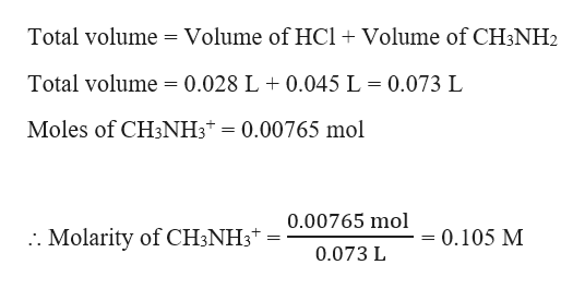 Total volume = Volume of HCl Volume of CH3NH2 Total volume 0.028 L 0.045 L = 0.073 L Moles of CH3NH3 = 0.00765 mol 0.00765 mol Molarity of CH3NH3 = 0.105 M 0.073 L
