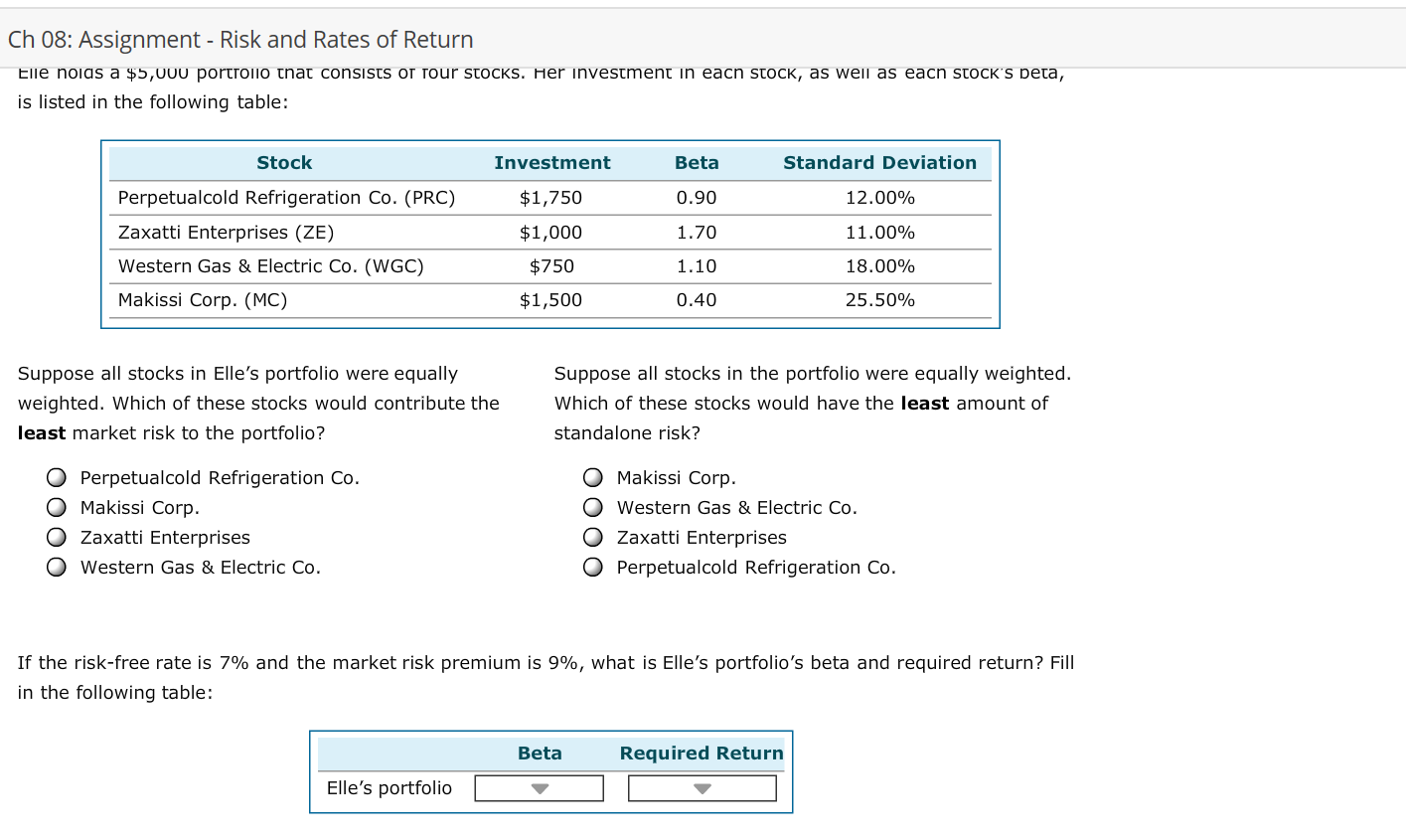 Ch 08: Assignment - Risk and Rates of Return Elle nolas a $5,000 portrollo that consists or rOur stocKs. Her investment in eacn stock, as well as each stock's beta, is listed in the following table: Standard Deviation Stock Investment Beta Perpetualcold Refrigeration Co. (PRC) $1,750 0.90 12.00% Zaxatti Enterprises (ZE) 1.70 $1,000 11.00% Western Gas & Electric Co. (WGC) $750 1.10 18.00% Makissi Corp. (MC) $1,500 0.40 25.50% Suppose all stocks in the portfolio were equally weighted Suppose all stocks in Elle's portfolio were equally weighted. Which of these stocks would contribute the Which of these stocks would have the least amount of least market risk to the portfolio? standalone risk? Makissi Corp. Perpetualcold Refrigeration Co. Makissi Corp. Western Gas & Electric Co. Zaxatti Enterprises Zaxatti Enterprises Western Gas & Electric Co O Perpetualcold Refrigeration Co. If the risk-free rate is 7% and the market risk premium is 9%, what is Elle's portfolio's beta and required return? Fill in the following table: Required Return Beta Elle's portfolio O O O O