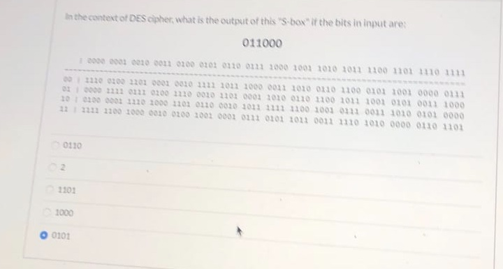 "In the context of DES cipher, what is the output of this ""S-box"" if the bits in input are: 011000 0000 0001 c010 0011 o200 0201 0110 0111 1000 1001 1010 1011 1100 1101 1110 1111 00 1110 0200 2201 0001 0010 1111 1011 1000 0011 1010 0110 1100 0101 1001 0000 011 01 0000 1111 01 0100 10 0010 1101 0001 1010 0110 1100 1011 1001 0101 0011 1000 10 0100 0002 1110 1000 1101 0110 0010 1011 1111 1100 1001 0111 0011 1010 0101 0000 11 2211 1100 1000 0010 0200 1001 0001 0111 0101 1011 0011 1110 1010 0000 0110 1101 0110 1101 1000 0101"