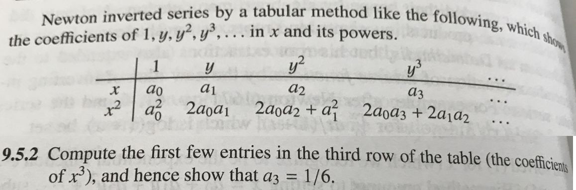 Newton inverted series by a tabular method like the following, which show the coefficients of 1, y, y,y, . . in x and its powers. 1 а2 а1 x аз 2aoa2 + a a 2aoa1 2aoa3 + 2a1a2 9.5.2 Compute the first few entries in the third row of the table (the coefficients of x), and hence show that a3 1/6.
