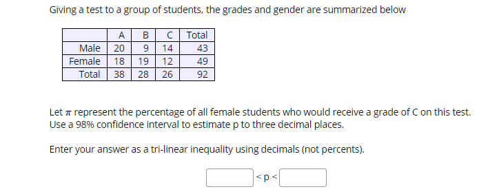 Giving a test to a group of students, the grades and gender are summarized below Total A. В C Male 20 14 43 Female 19 12 49 Total 38 28 26 92 Let T represent the percentage of all female students who would receive a grade of C on this test. Use a 98% confidence interval to estimate p to three decimal places. Enter your answer as a tri-linear inequality using decimals (not percents). <p <